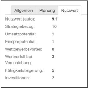 Lean PPM – step 16: Prioritization at Digitec Galaxus AG – a real world example for calculating Cost of Delay